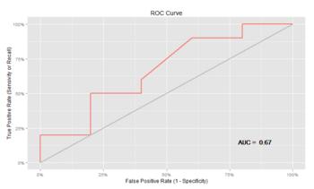 ROC_Curve.png